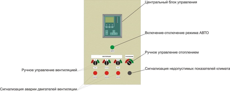 Автоматическое управление теплицей своими руками 65